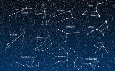 Гороскоп на 11 октября 2018 для всех знаков Зодиака