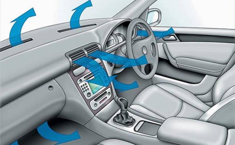 3 основные причины для использования кондиционера в машине зимой