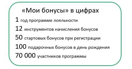 programma-loyalnosti-moi-bonusy-ot-volya_02