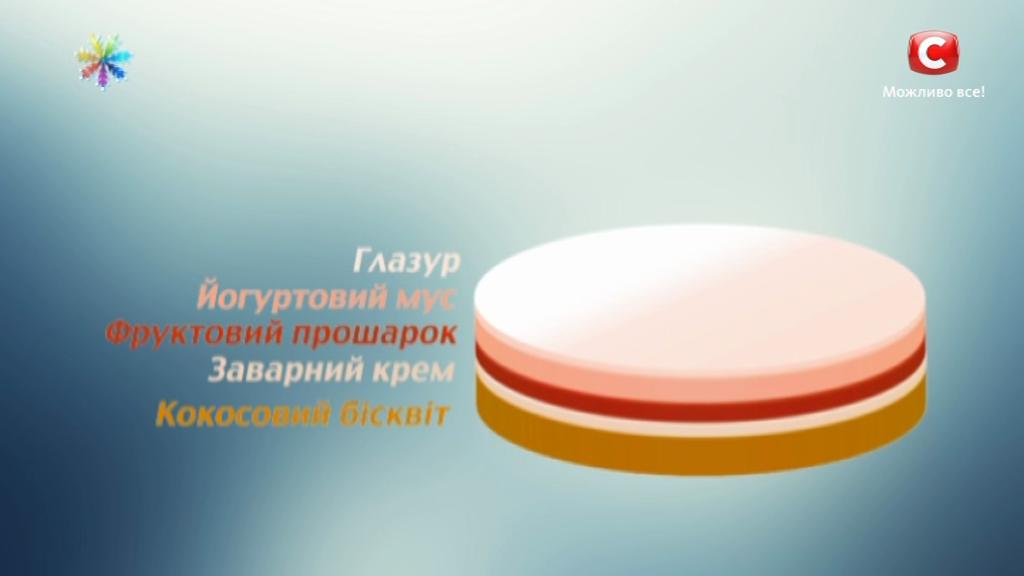 yogurtovyy-tort-ot-samvela-adamyana-i-natali-levenzon-recept