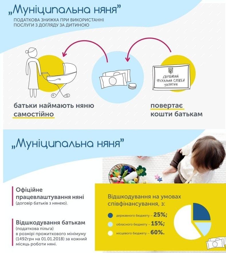 pravitelstvo-budet-kompensirovat-dengi-ukraincam-za-nyanyu