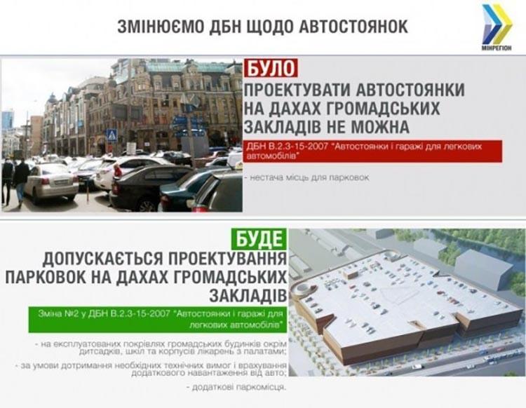 v-ukraine-mogut-poyavitsya-parkovki-na-kryshax-trc_